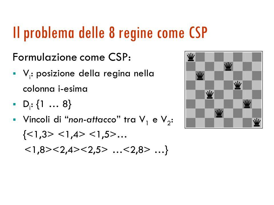 CSP con miglioramento iterativo Si parte con tutte le variabili assegnate (tutte le regine sulla scacchiera) e ad ogni passo si modifica lassegnamento ad una variabile per cui un vincolo è violato (si muove una regina minacciata su una colonna).