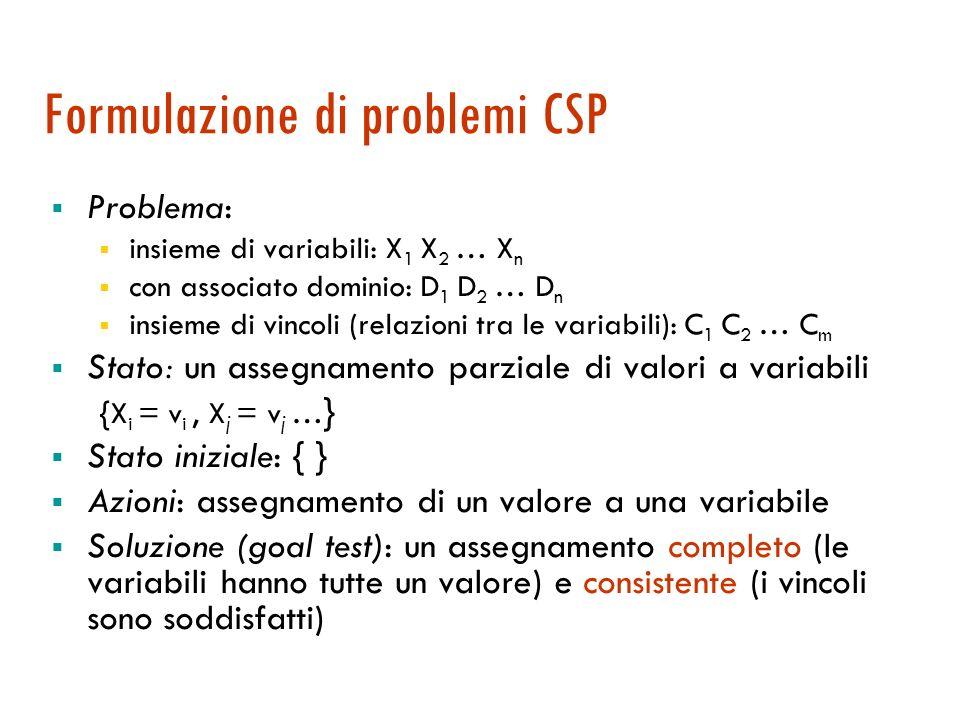 Problemi di soddisfacimento di vincoli (CSP) Problemi con una struttura particolare, per cui conviene pensare ad algoritmi specializzati. La classe di