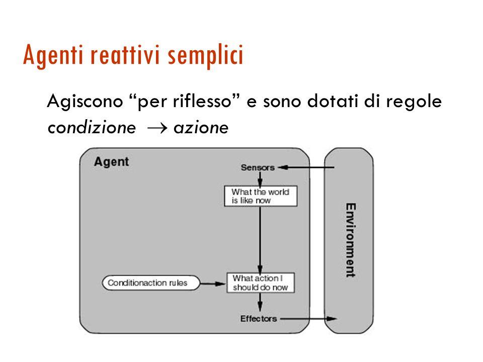 Agente basato su tabella Concettualmente, la scelta dellazione è un accesso a una tabella che associa unazione ad ogni possibile sequenza di percezion