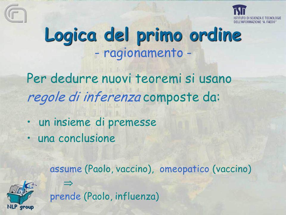 Logica del primo ordine Logica del primo ordine - ragionamento - Per dedurre nuovi teoremi si usano regole di inferenza composte da: un insieme di pre