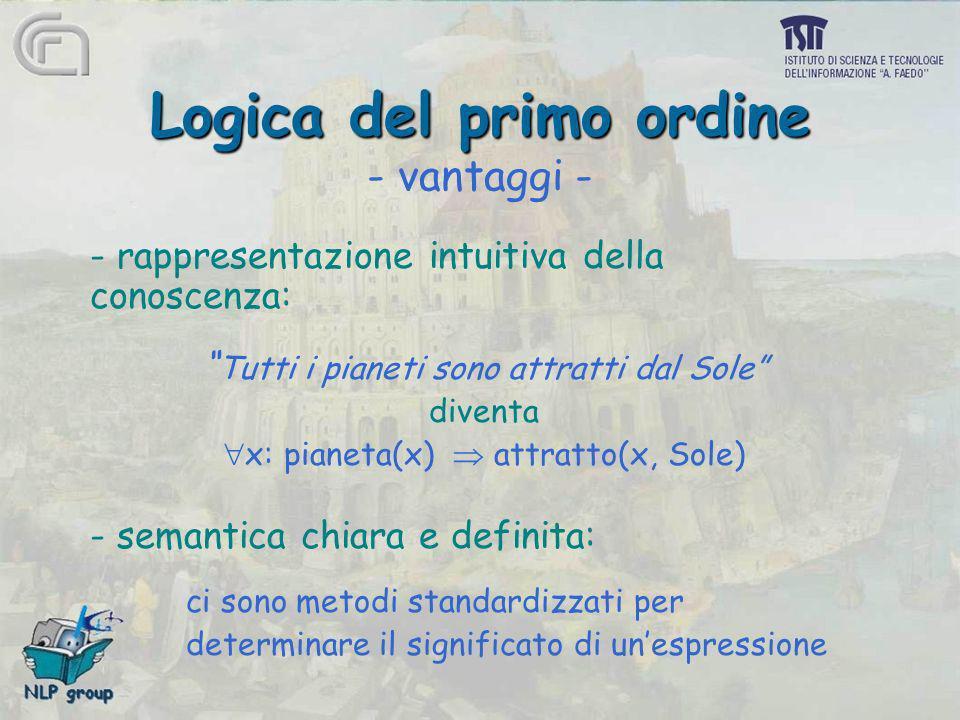 Logica del primo ordine Logica del primo ordine - vantaggi - - rappresentazione intuitiva della conoscenza: Tutti i pianeti sono attratti dal Sole div