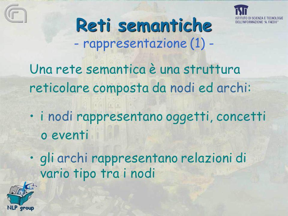 Reti semantiche Reti semantiche - rappresentazione (1) - Una rete semantica è una struttura reticolare composta da nodi ed archi: i nodi rappresentano