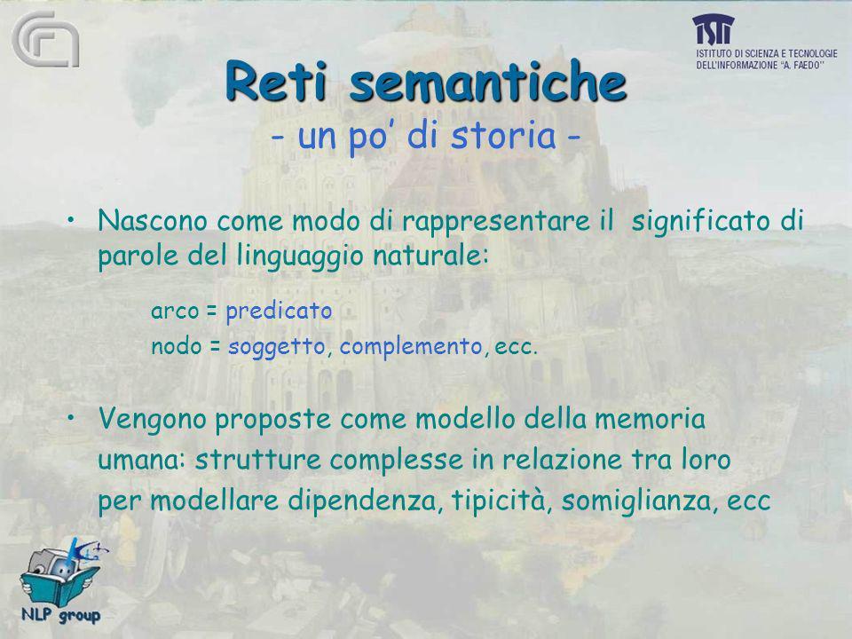 Reti semantiche Reti semantiche - un po di storia - Nascono come modo di rappresentare il significato di parole del linguaggio naturale: arco = predic
