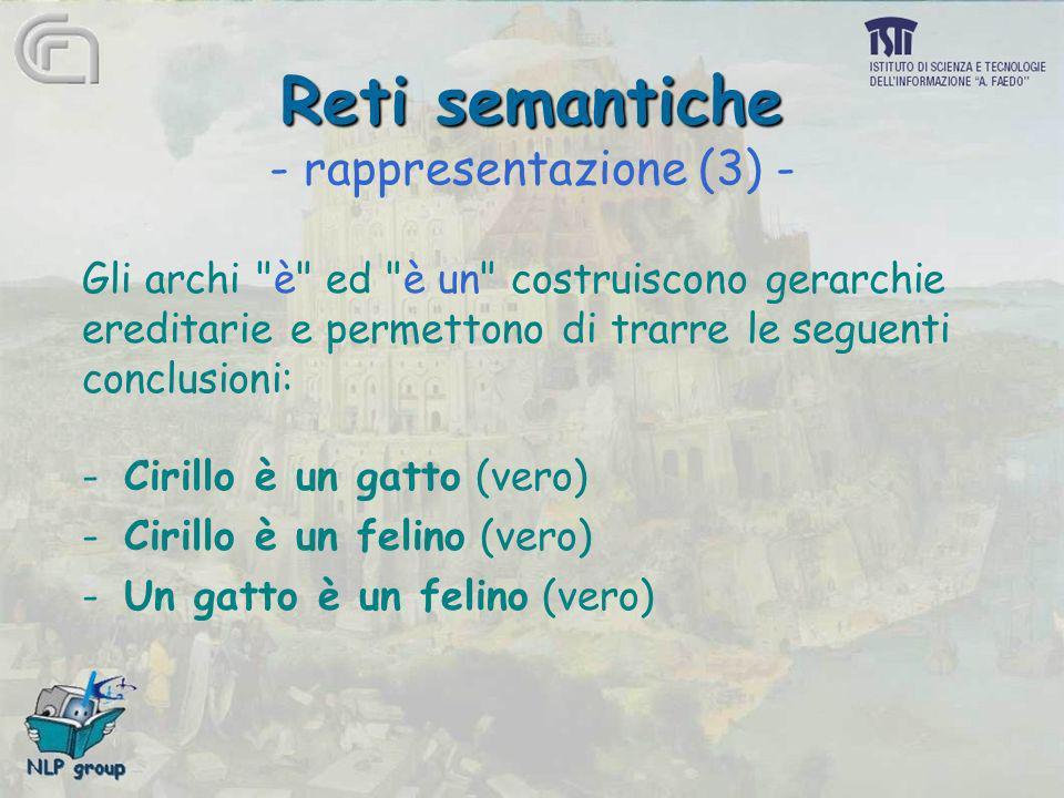 Reti semantiche Reti semantiche - rappresentazione (3) - Gli archi