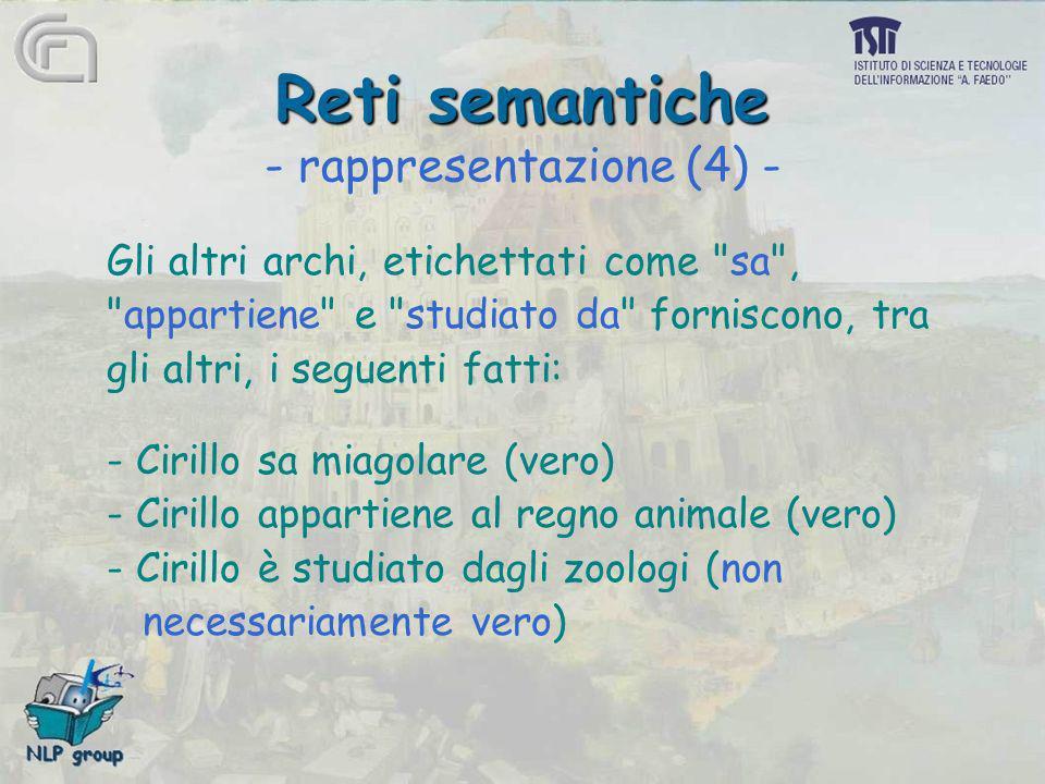 Reti semantiche Reti semantiche - rappresentazione (4) - Gli altri archi, etichettati come