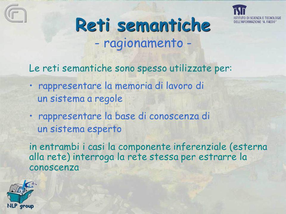 Reti semantiche Reti semantiche - ragionamento - Le reti semantiche sono spesso utilizzate per: rappresentare la memoria di lavoro di un sistema a reg