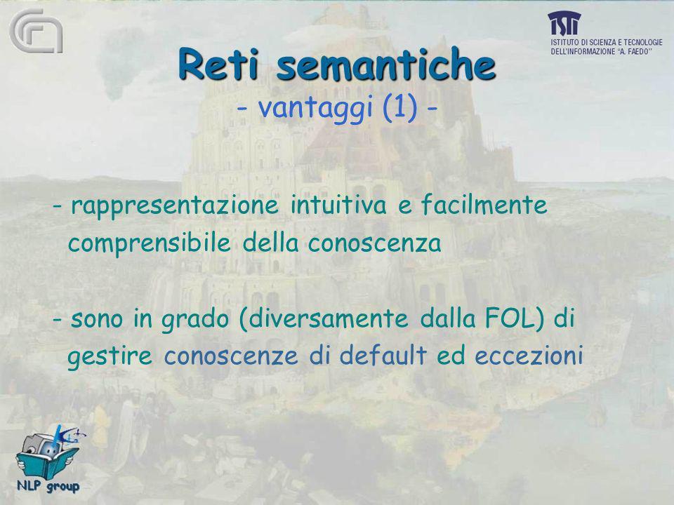 Reti semantiche Reti semantiche - vantaggi (1) - - rappresentazione intuitiva e facilmente comprensibile della conoscenza - sono in grado (diversament