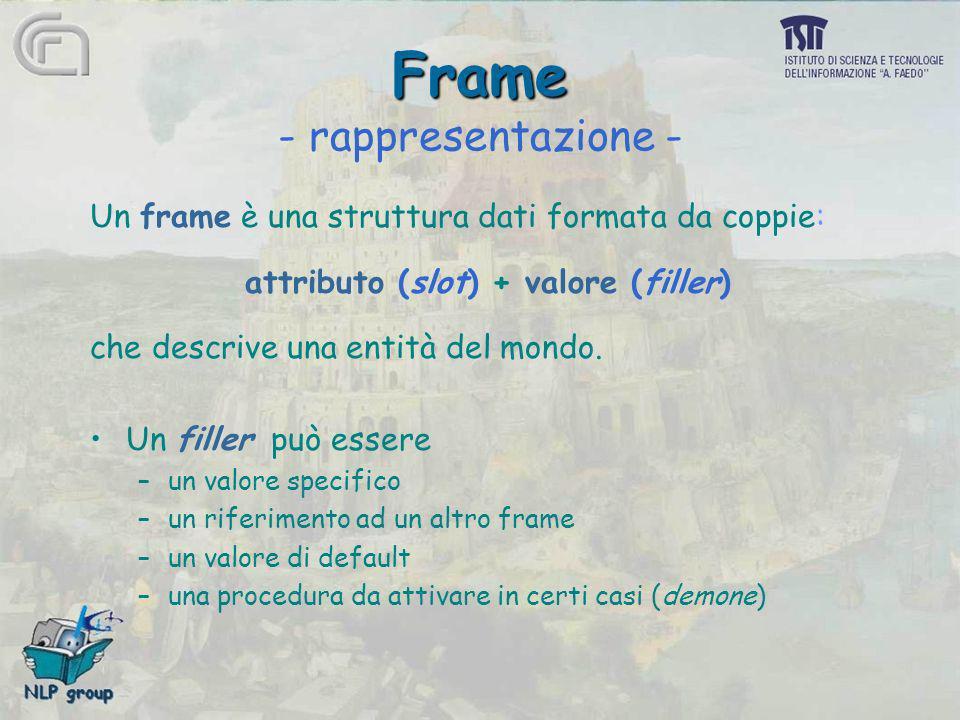 Frame Frame - rappresentazione - Un frame è una struttura dati formata da coppie: attributo (slot) + valore (filler) che descrive una entità del mondo