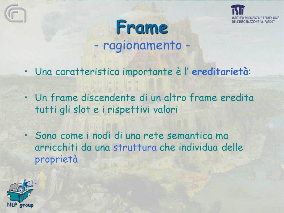Frame Frame - ragionamento - Una caratteristica importante è l ereditarietà: Un frame discendente di un altro frame eredita tutti gli slot e i rispett