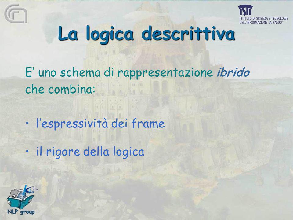 La logica descrittiva E uno schema di rappresentazione ibrido che combina: lespressività dei frame il rigore della logica