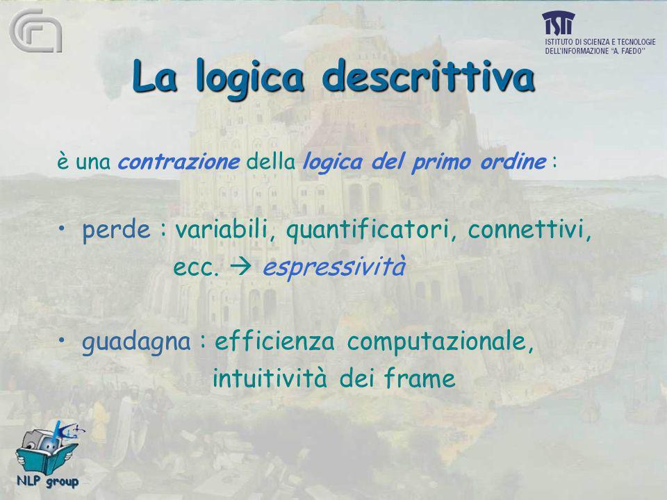 La logica descrittiva è una contrazione della logica del primo ordine : perde : variabili, quantificatori, connettivi, ecc. espressività guadagna : ef