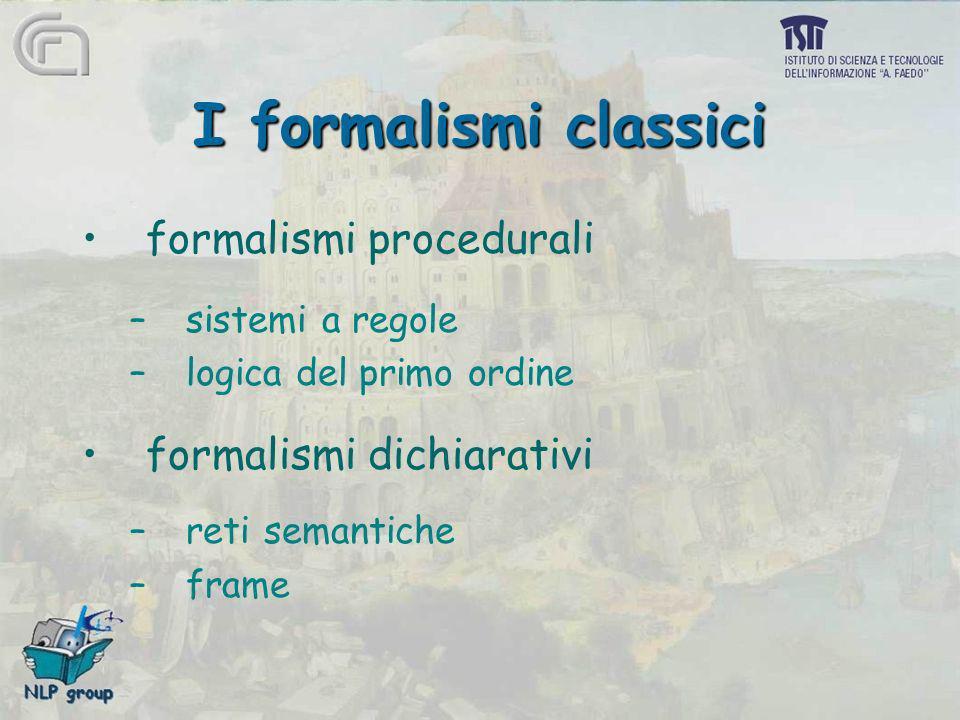 I formalismi classici formalismi procedurali –sistemi a regole –logica del primo ordine formalismi dichiarativi –reti semantiche –frame