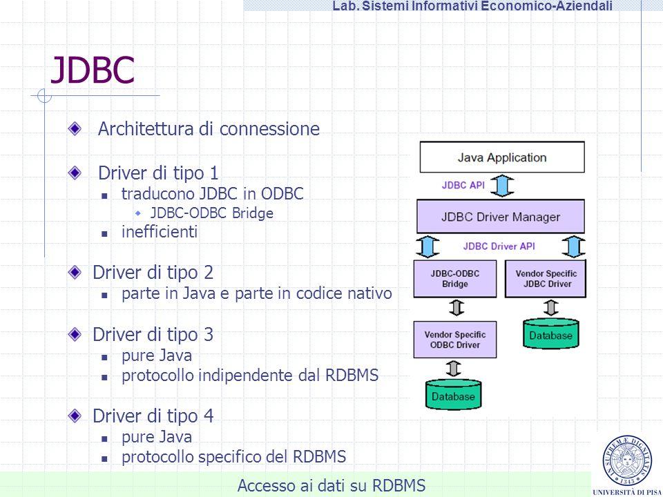 Accesso ai dati su RDBMS Lab. Sistemi Informativi Economico-Aziendali JDBC Architettura di connessione Driver di tipo 1 traducono JDBC in ODBC JDBC-OD