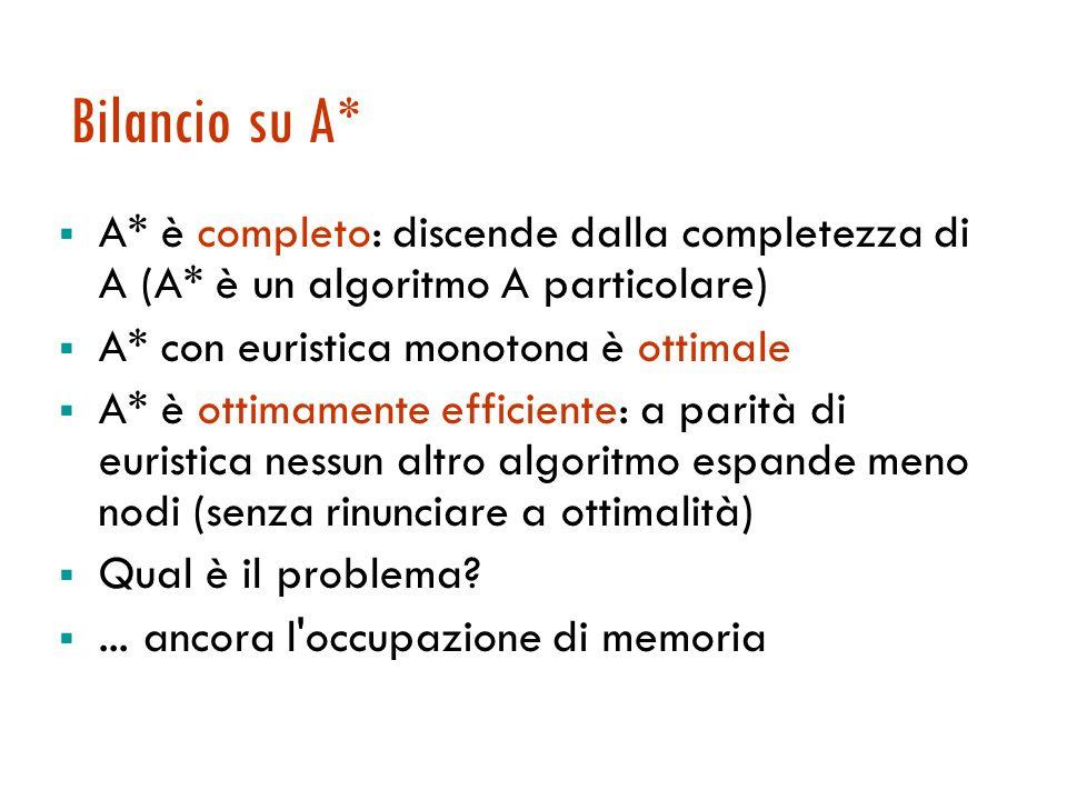 Un euristica monotona è ammissibile Teorema: uneuristica monotona è ammissibile Sia [n n 1 n 2 … n k =goal] un cammino minimo da n a goal h(n) h(n 1 )