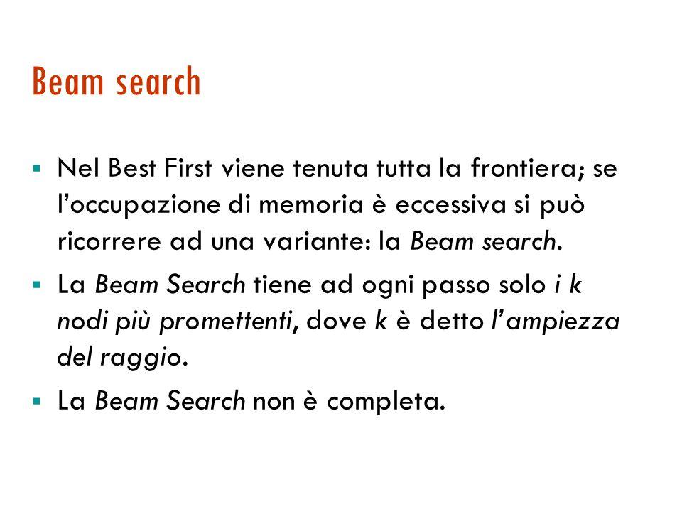 Come migliorare l occupazione di memoria Beam search A* con approfondimento iterativo (IDA*) Ricerca best-first ricorsiva (RBFS) A* con memoria limita