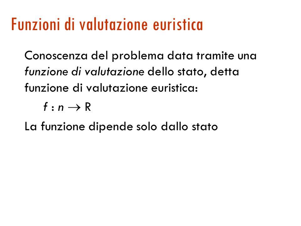 Funzioni di valutazione euristica Conoscenza del problema data tramite una funzione di valutazione dello stato, detta funzione di valutazione euristica: f : n R La funzione dipende solo dallo stato