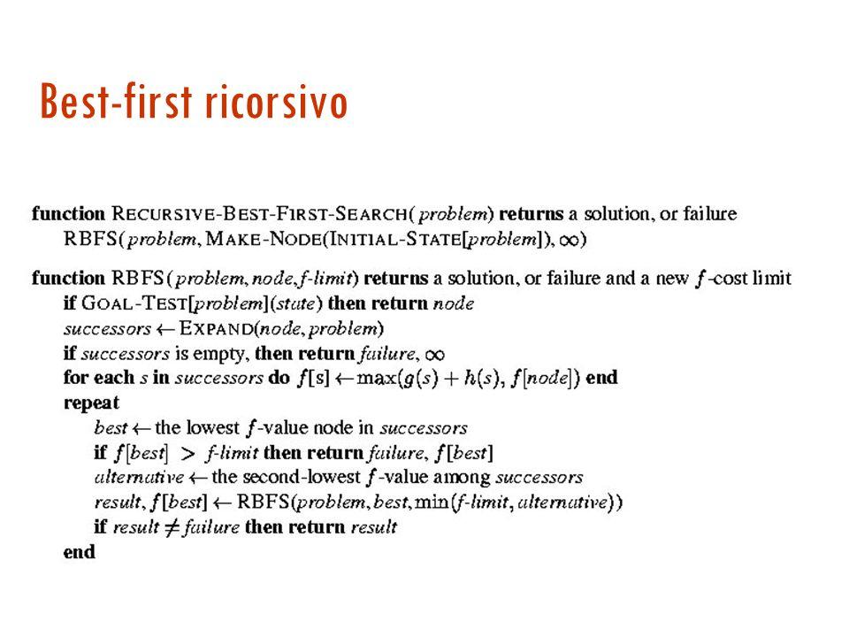 Best-first ricorsivo: esempio