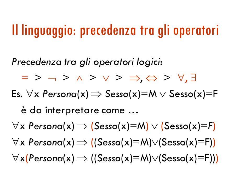 Il linguaggio: formule chiuse, aperte, ground Di solito le variabili sono usate nellambito di quantificatori. In tal caso le occorrenze si dicono lega