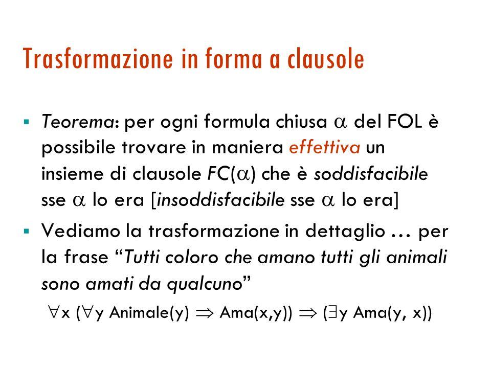 Forma a clausole Costanti, funzioni, predicati sono come definiti, ma escludiamo nel seguito formule atomiche del tipo (t 1 =t 2 ) Una clausola è un i