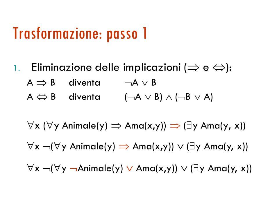 Trasformazione in forma a clausole Teorema: per ogni formula chiusa del FOL è possibile trovare in maniera effettiva un insieme di clausole FC( ) che