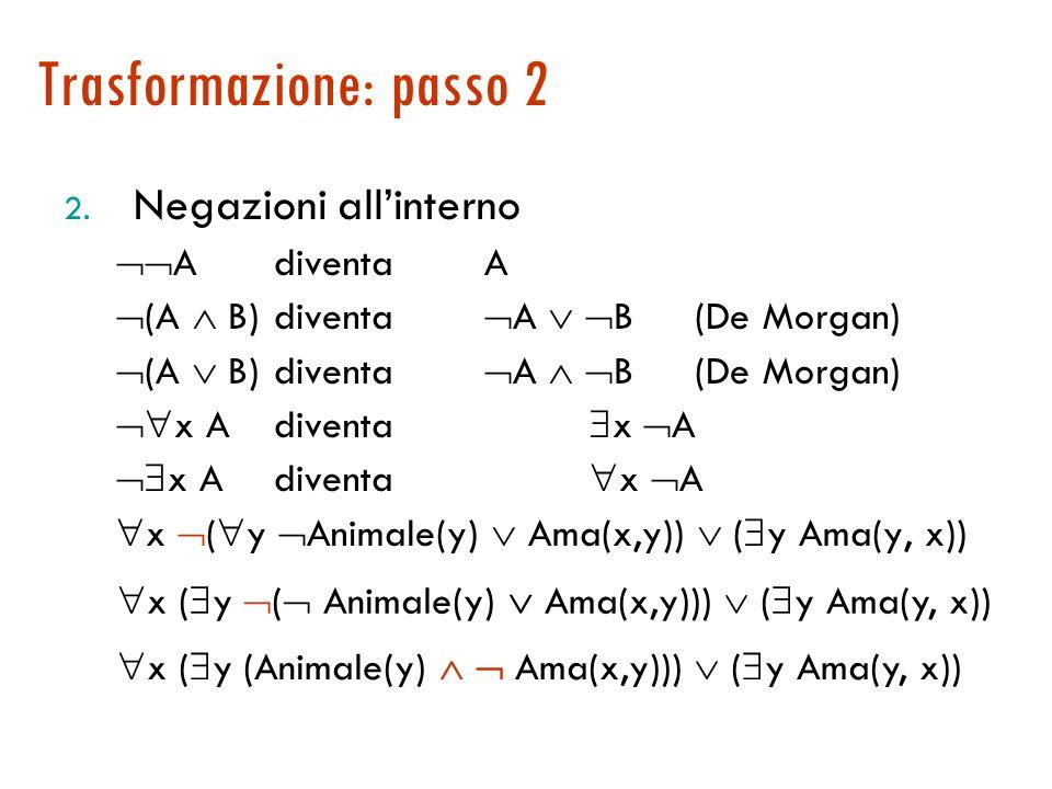 Trasformazione: passo 1 1. Eliminazione delle implicazioni ( e ): A B diventa A B A B diventa ( A B) ( B A) x ( y Animale(y) Ama(x,y)) ( y Ama(y, x))