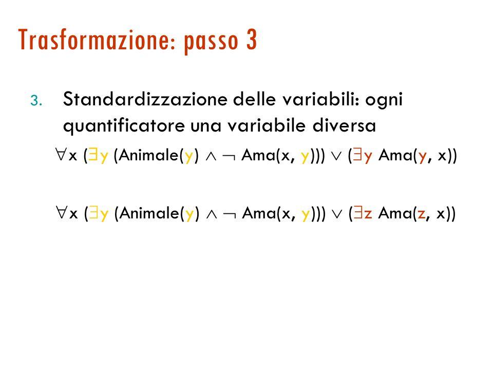 Trasformazione: passo 2 2. Negazioni allinterno Adiventa A (A B)diventa A B(De Morgan) x Adiventa x A x ( y Animale(y) Ama(x,y)) ( y Ama(y, x)) x ( y