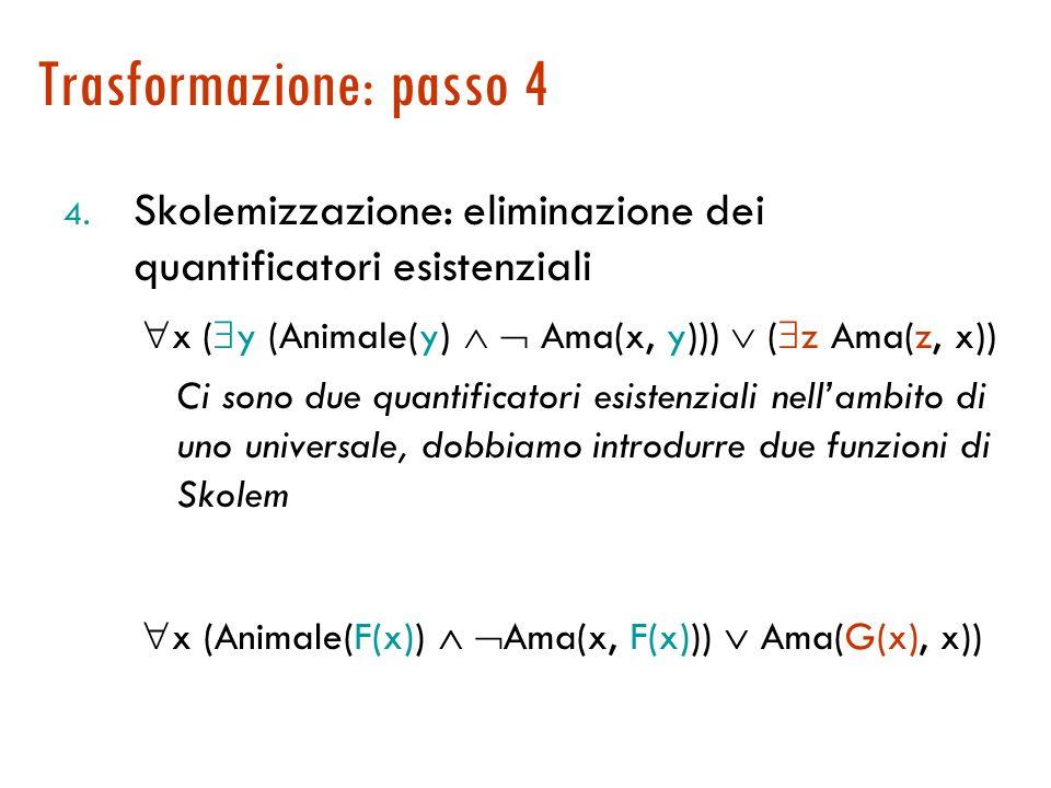 Trasformazione: passo 3 3. Standardizzazione delle variabili: ogni quantificatore una variabile diversa x ( y (Animale(y) Ama(x, y))) ( y Ama(y, x)) x