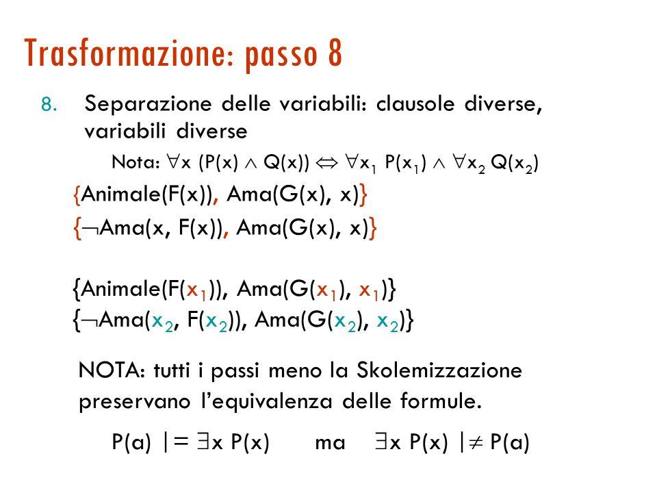 Trasformazione: passo 7 7. Notazione a clausole: (Animale(F(x)) Ama(G(x), x)) ( Ama(x, F(x)) Ama(G(x), x)) {Animale(F(x)), Ama(G(x), x)} { Ama(x, F(x)