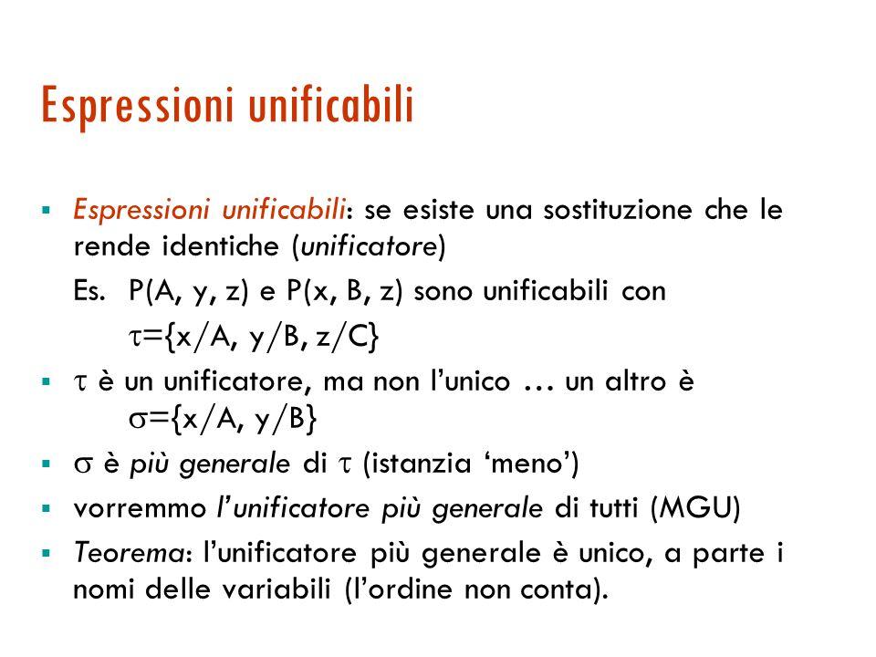 Applicazione di sostituzione Sia una sostituzione, A unespressione: A istanza generata dalla sostituzione delle variabili con le corrispondenti espressioni Esempi.