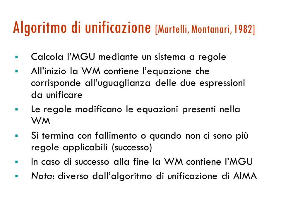 Unificatore più generale Lunificatore più generale (MGU): è tale che ogni altro unificatore può essere ottenuto componendo con qualche sostituzione: tale che Es.