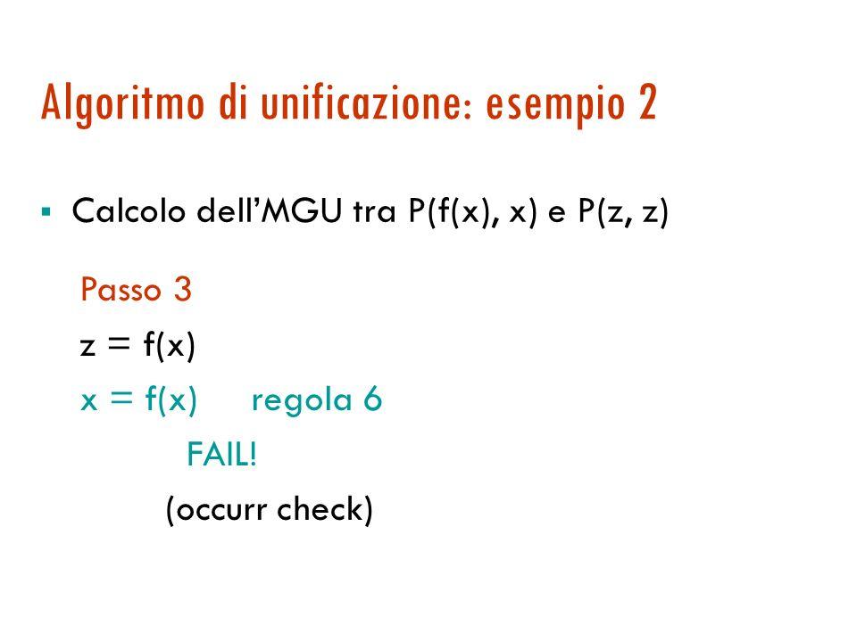 Passo 0 P(A, y, z) = P(x, B, z)regola 1 Algoritmo di unificazione: esempio 1 Calcolo dellMGU tra P(A, y, z) e P(x, B, z) Passo 1 A = xregola 4 y = B z = z Passo 2 x = A y = B z = zregola 3 Passo 3 x = A y = B MGU!