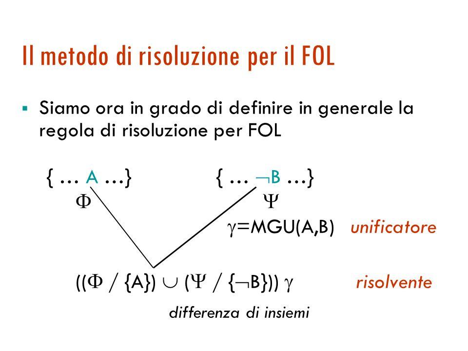 Passo 0 P(f(x), x) = P(z, z) Algoritmo di unificazione: esempio 2 Calcolo dellMGU tra P(f(x), x) e P(z, z) Passo 1 f(x) = zregola 4 x = z Passo 2 z = f(x)regola 5 x = z Passo 3 z = f(x) x = f(x)regola 6 FAIL.
