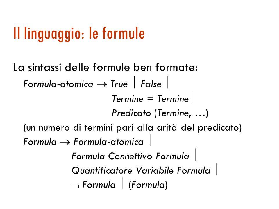 Il linguaggio: i termini La sintassi dei termini ben formati: Termine Costante Variabile Funzione (Termine, …) (un numero di termini pari alla arità d