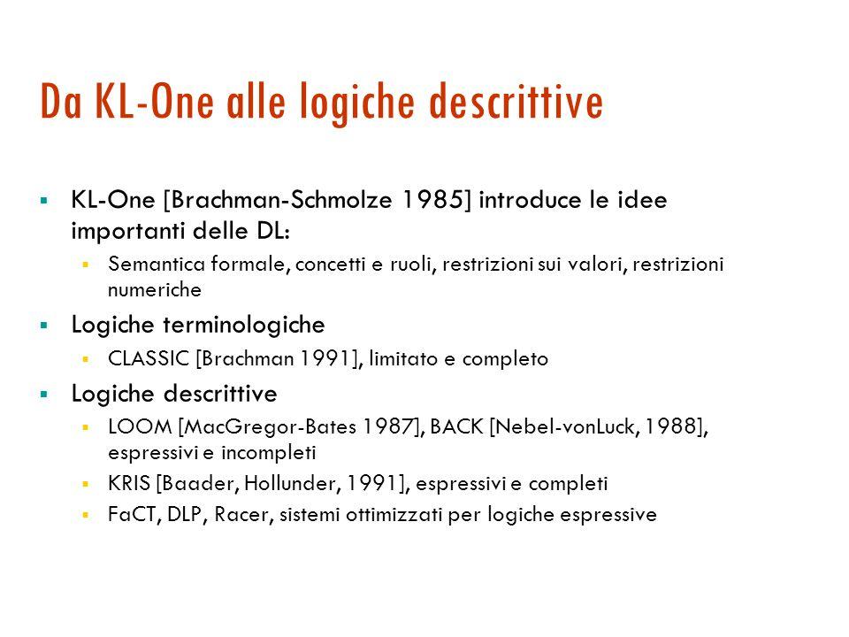 DL come eredi di frame e reti semantiche Verso gli anni 80 si ha una sterzata verso la logica delle reti semantiche Il processo consiste nel riformulare i costrutti secondo i canoni della logica eliminare i costrutti che non si prestano a tale riformulazione (default ed eccezioni)