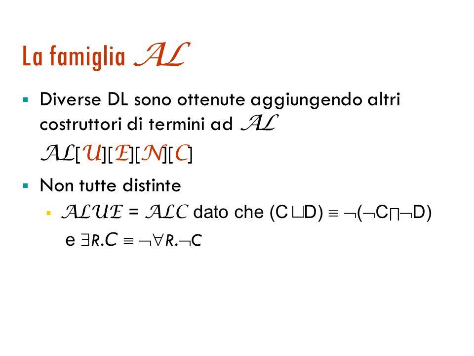 Logiche pi ù espressive U : unione, (C D) I = (C I D I ) E : esistenziale pieno ( R.