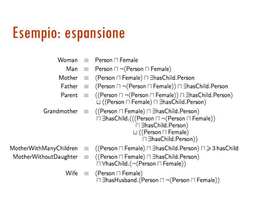 Espansione di T Se una terminologia è aciclica può essere espansa sostituendo ai simboli definiti le loro definizioni.