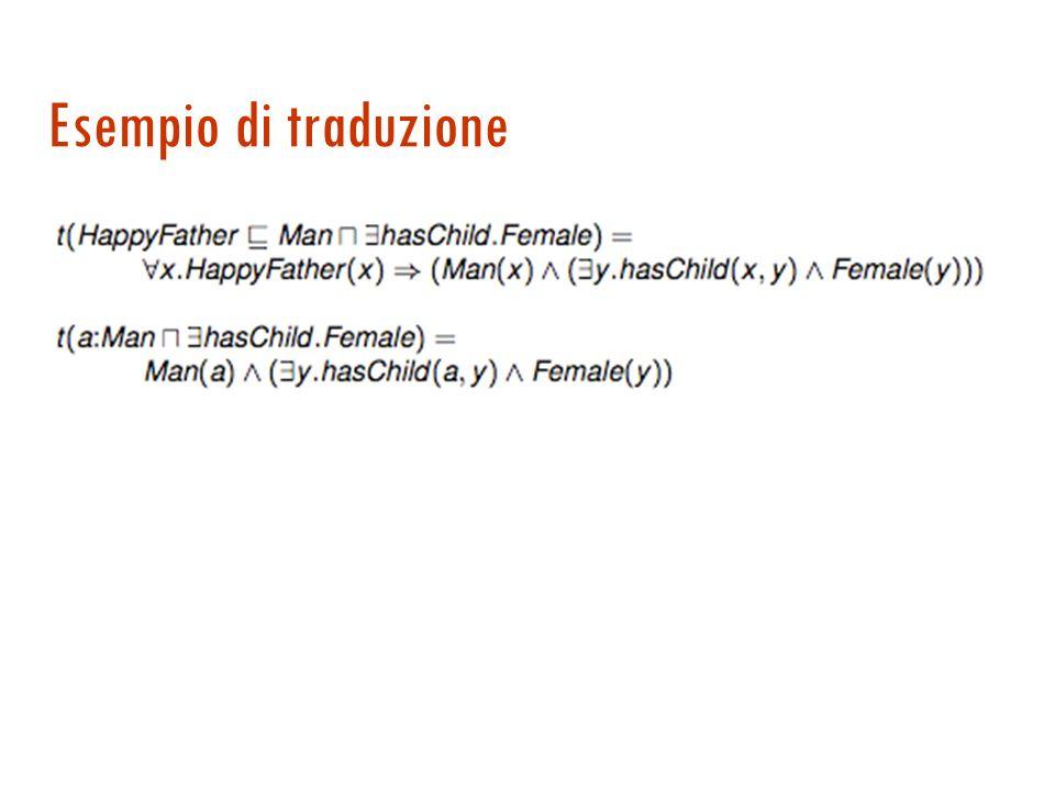 DL come frammenti del FOL dove t(C, x) restituisce un predicato con x libera in questo modo: t(C, x)[a]