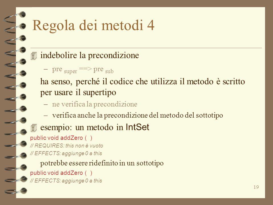 19 Regola dei metodi 4 4 indebolire la precondizione –pre super ==> pre sub ha senso, perché il codice che utilizza il metodo è scritto per usare il supertipo –ne verifica la precondizione –verifica anche la precondizione del metodo del sottotipo 4 esempio: un metodo in IntSet public void addZero ( ) // REQUIRES: this non è vuoto // EFFECTS: aggiunge 0 a this potrebbe essere ridefinito in un sottotipo public void addZero ( ) // EFFECTS: aggiunge 0 a this