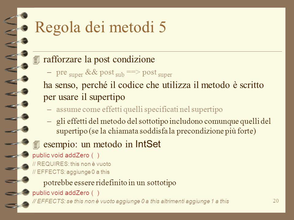 20 Regola dei metodi 5 4 rafforzare la post condizione –pre super && post sub ==> post super ha senso, perché il codice che utilizza il metodo è scritto per usare il supertipo –assume come effetti quelli specificati nel supertipo –gli effetti del metodo del sottotipo includono comunque quelli del supertipo (se la chiamata soddisfa la precondizione più forte) 4 esempio: un metodo in IntSet public void addZero ( ) // REQUIRES: this non è vuoto // EFFECTS: aggiunge 0 a this potrebbe essere ridefinito in un sottotipo public void addZero ( ) // EFFECTS: se this non è vuoto aggiunge 0 a this altrimenti aggiunge 1 a this