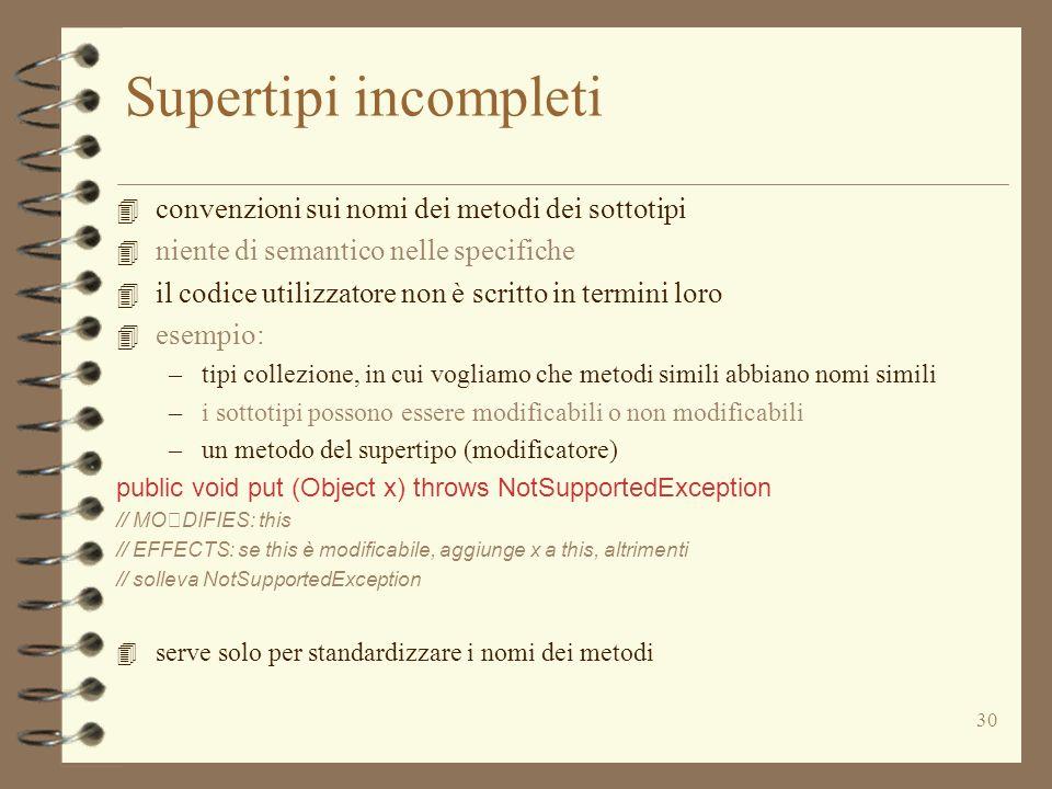 30 Supertipi incompleti 4 convenzioni sui nomi dei metodi dei sottotipi 4 niente di semantico nelle specifiche 4 il codice utilizzatore non è scritto in termini loro 4 esempio: –tipi collezione, in cui vogliamo che metodi simili abbiano nomi simili –i sottotipi possono essere modificabili o non modificabili –un metodo del supertipo (modificatore) public void put (Object x) throws NotSupportedException // MODIFIES: this // EFFECTS: se this è modificabile, aggiunge x a this, altrimenti // solleva NotSupportedException 4 serve solo per standardizzare i nomi dei metodi