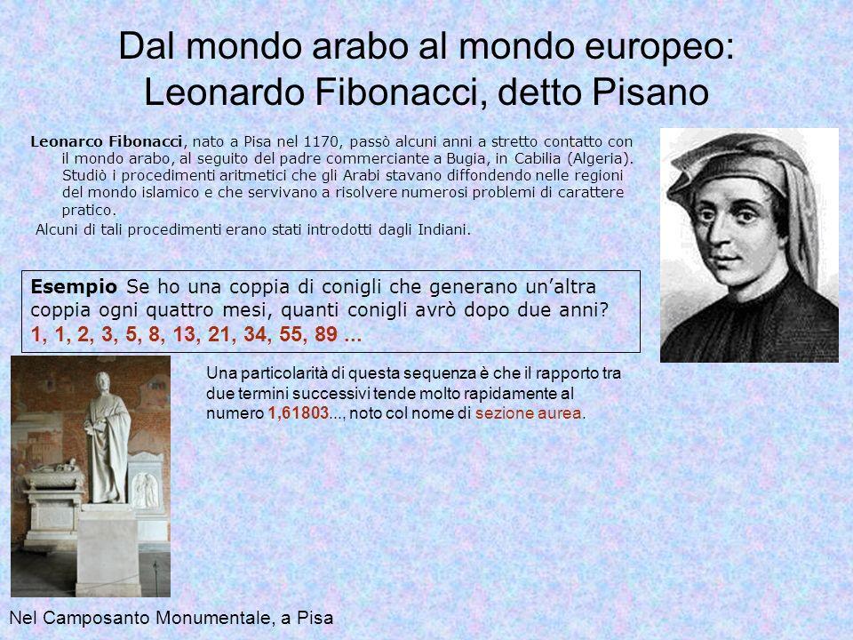 Dal mondo arabo al mondo europeo: Leonardo Fibonacci, detto Pisano Leonarco Fibonacci, nato a Pisa nel 1170, passò alcuni anni a stretto contatto con il mondo arabo, al seguito del padre commerciante a Bugia, in Cabilia (Algeria).