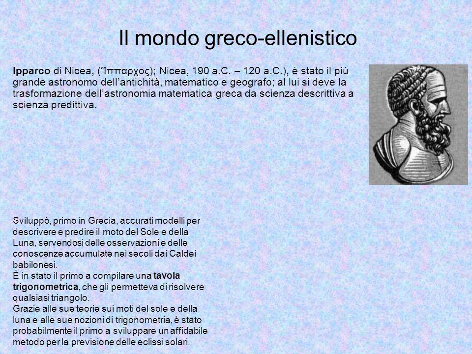 Ipparco di Nicea, ( ππαρχος); Nicea, 190 a.C.