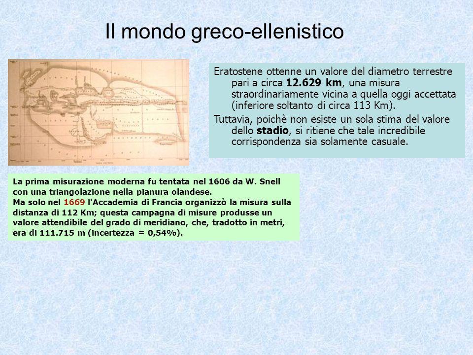 Il mondo greco-ellenistico Tra i risultati astronomici che ci ha lasciato Eratostene conosciamo la misura dell inclinazione dell eclittica, effettuata con un errore di 7 , e la compilazione di un catalogo di 675 stelle, oggi perduto.