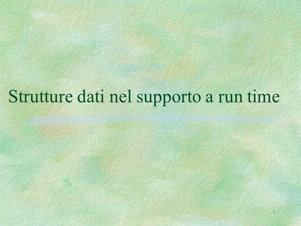 1 Strutture dati nel supporto a run time
