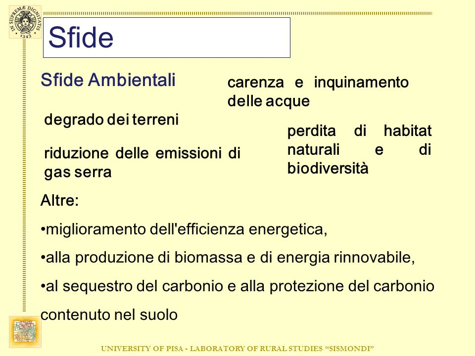 UNIVERSITY OF PISA - LABORATORY OF RURAL STUDIES SISMONDI Sfide Ambientali Sfide degrado dei terreni carenza e inquinamento delle acque perdita di hab