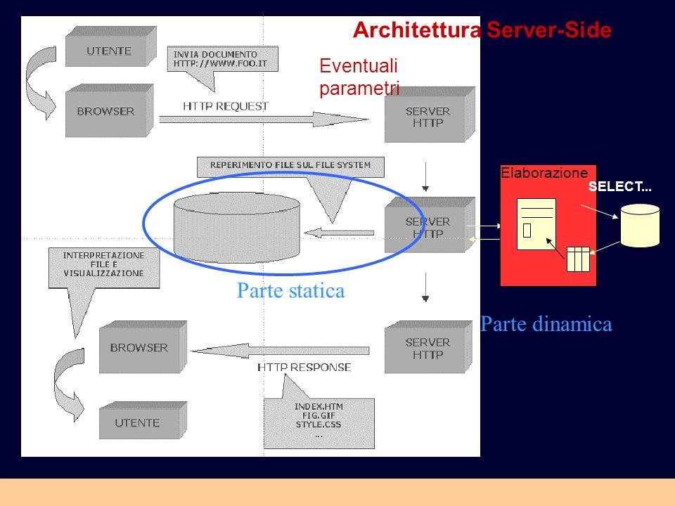 Architettura Server-Side Eventuali parametri Elaborazione SELECT... Parte statica Parte dinamica