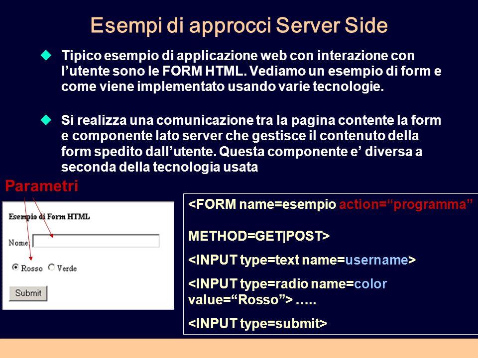 Esempi di approcci Server Side Tipico esempio di applicazione web con interazione con lutente sono le FORM HTML.