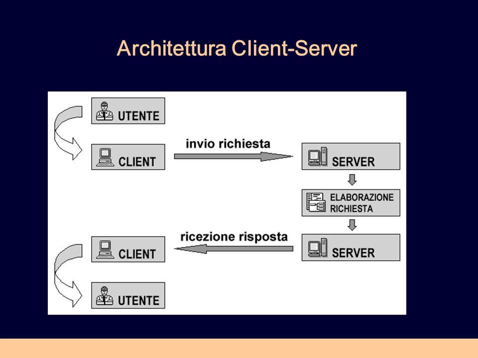 Architettura Client-Server