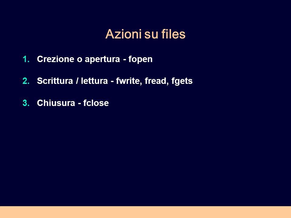 Azioni su files 1.Crezione o apertura - fopen 2.Scrittura / lettura - fwrite, fread, fgets 3.Chiusura - fclose