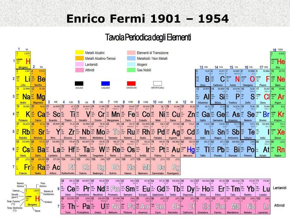 Enrico Fermi 1901 – 1954 1943 – 1944 Argonne - Studi di fisica dello stato solido Nei due anni successivi, Fermi utilizzò la fonte di neutroni per studiare il loro comportamento nellinterazione con la materia: dalle prime osservazioni della riflessione e diffrazione di neutroni da parte di cristalli nasce lottica neutronica.